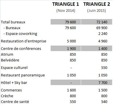 tour triangle 2 - surfaces bureaux